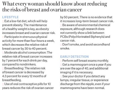 Ovarian-Cancer-Awareness