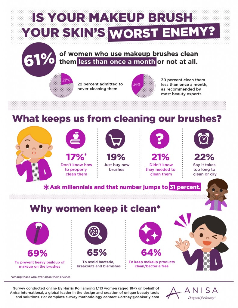 FINAL-Brush Cleaning Infographic-HR